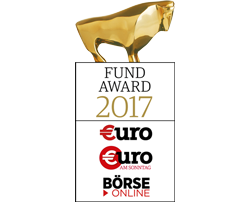 Best Balanced Fund - 20 years